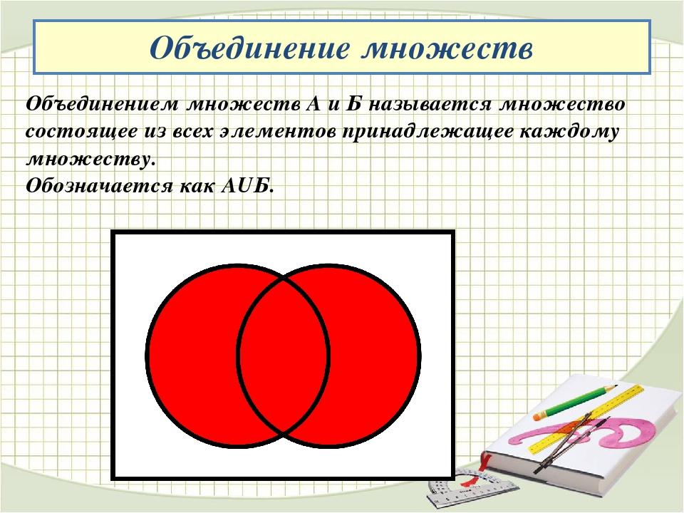 Объединение множеств Объединением множеств А и Б называется множество состоящ...