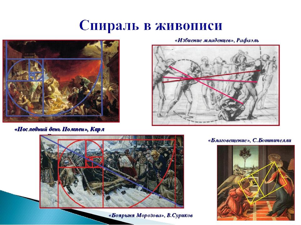 «Последний день Помпеи», Карл Брюллов «Благовещение», С.Боттичелли «Избиение...