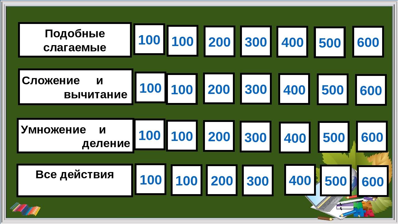 Подобные слагаемые Сложение и вычитание Умножение и деление Все действия 100...