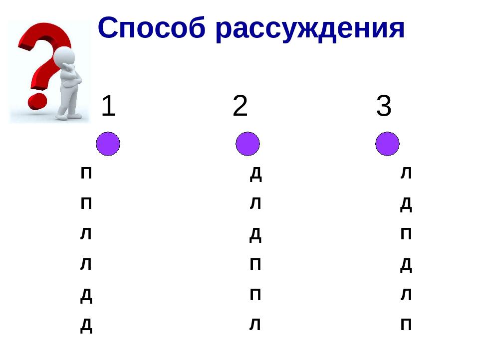 Способ рассуждения 1 2 3 П Д Л П Л Д Л Д П Л П Д Д П Л Д Л П