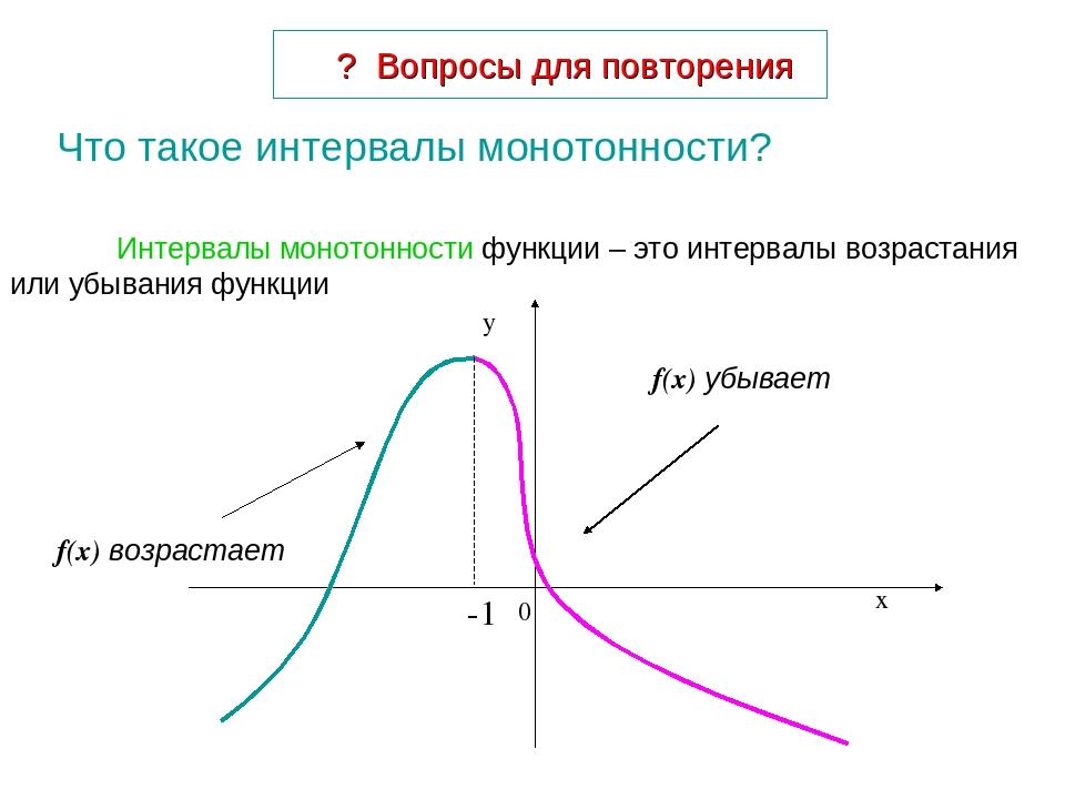 Интервалы монотонности функции – это интервалы возрастания или убывания функц...