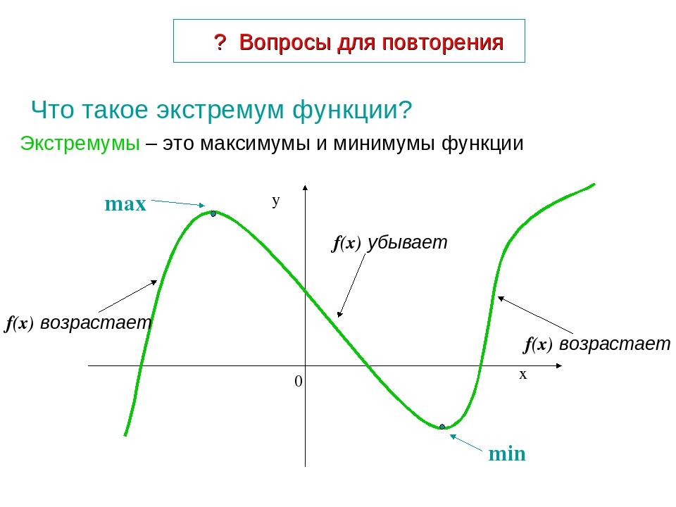 Экстремумы – это максимумы и минимумы функции Что такое экстремум функции? ma...