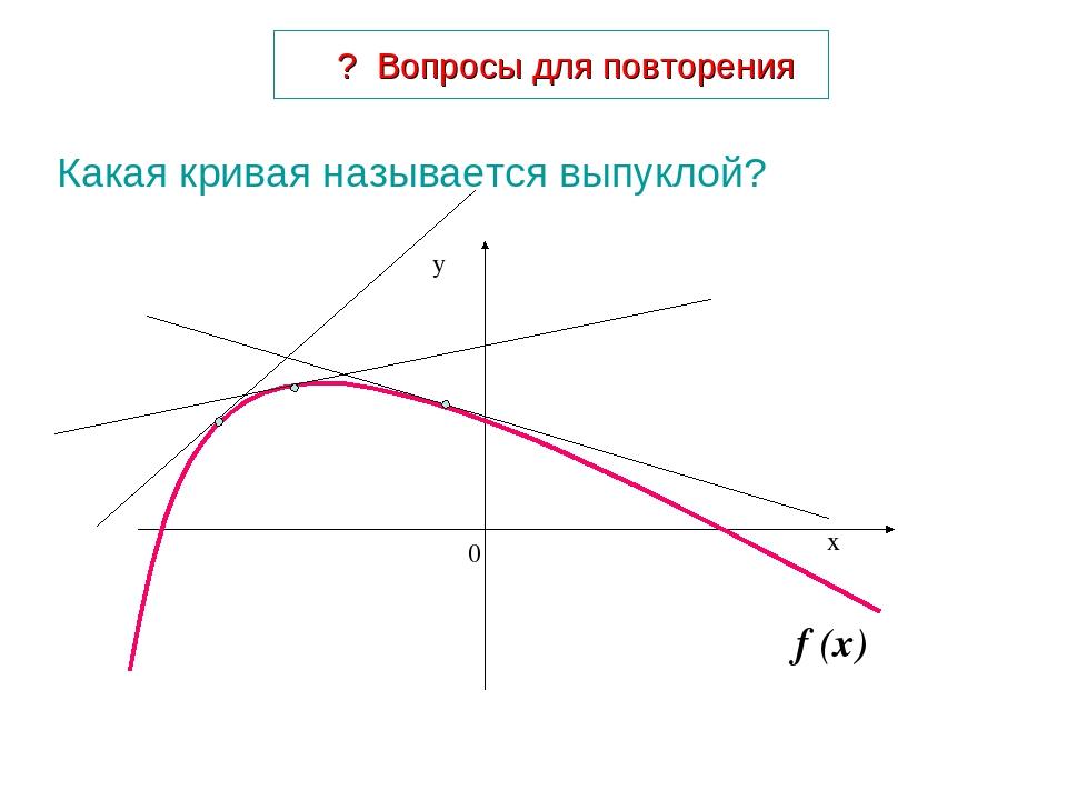 ? Вопросы для повторения Какая кривая называется выпуклой? f (x)