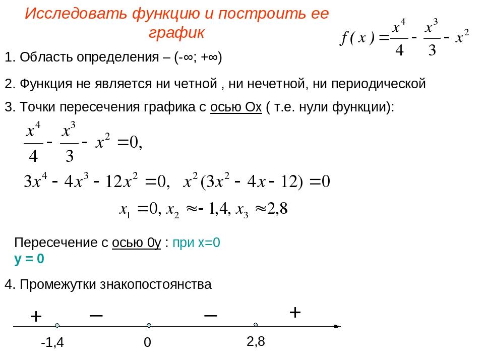 Исследовать функцию и построить ее график 1. Область определения – (-∞; +∞) 2...