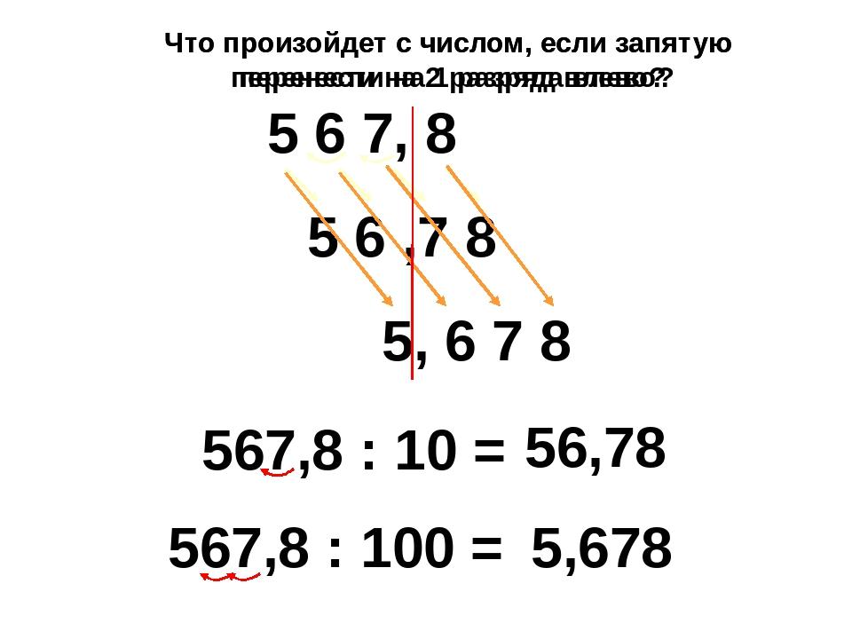 5 6 ,7 8 5 6 7, 8 567,8 : 10 = 56,78 567,8 : 100 = 5,678 5, 6 7 8 Что произой...