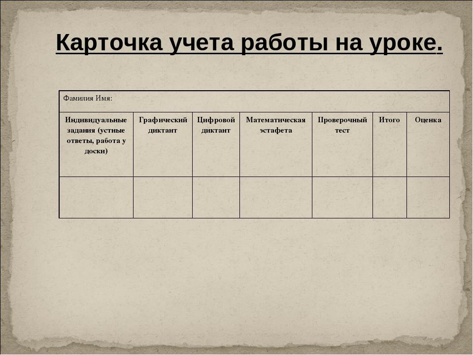Карточка учета работы на уроке. Фамилия Имя: Индивидуальные задания (устные о...