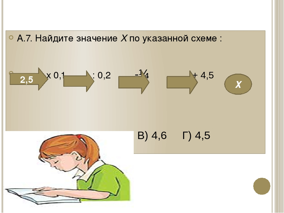 А.7. Найдите значение Х по указанной схеме : х 0,1 : 0,2 -¼ + 4,5 А) 5,5 Б) 1...