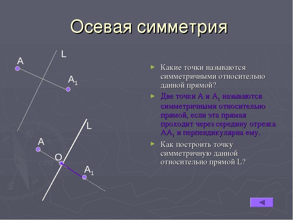 Осевая симметрия Какие точки называются симметричными относительно данной пря...