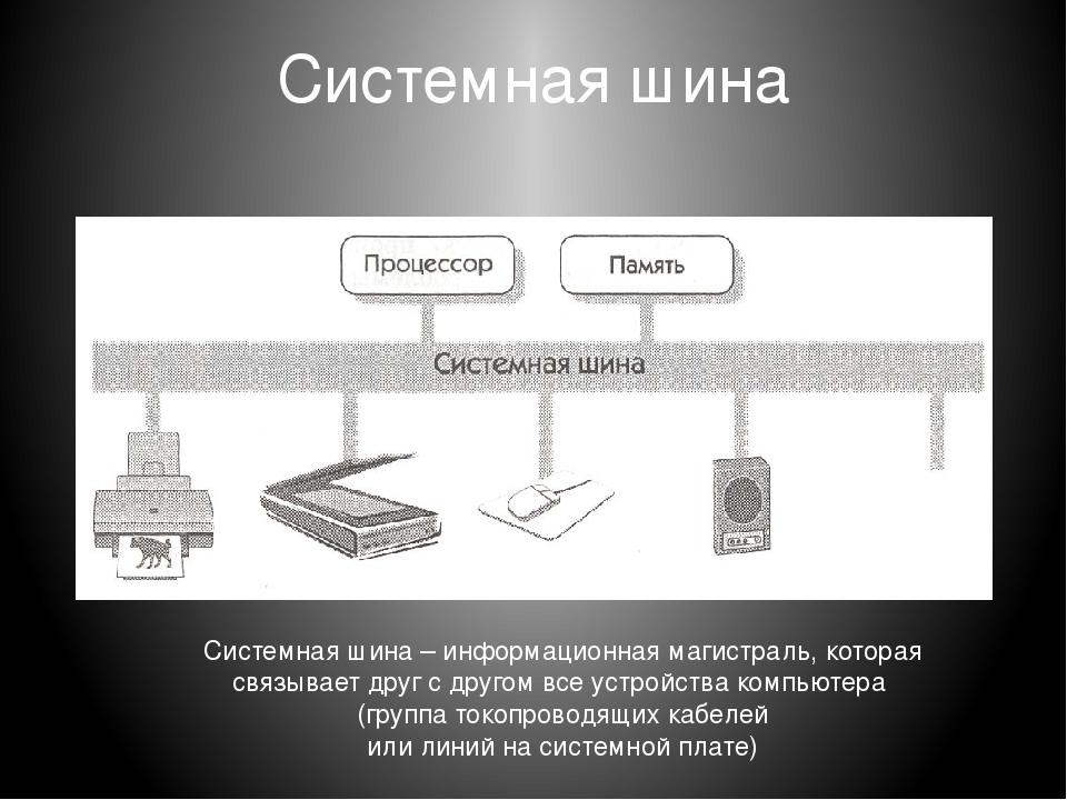 Системная шина Системная шина – информационная магистраль, которая связывает...