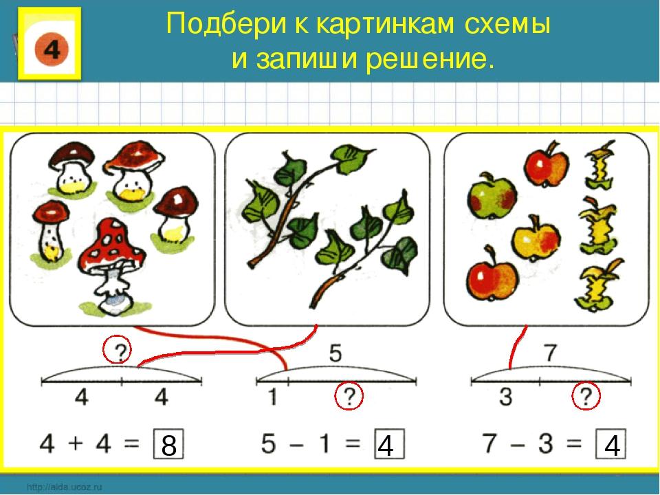 * Подбери к картинкам схемы и запиши решение. 4 8 4