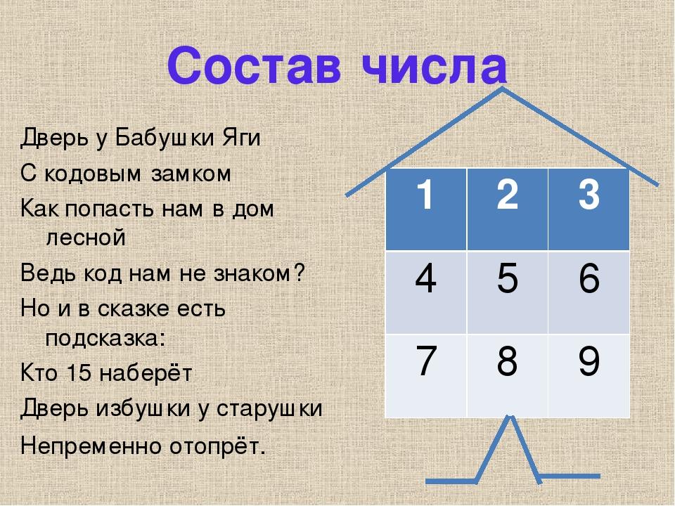 Состав числа Дверь у Бабушки Яги С кодовым замком Как попасть нам в дом лесно...