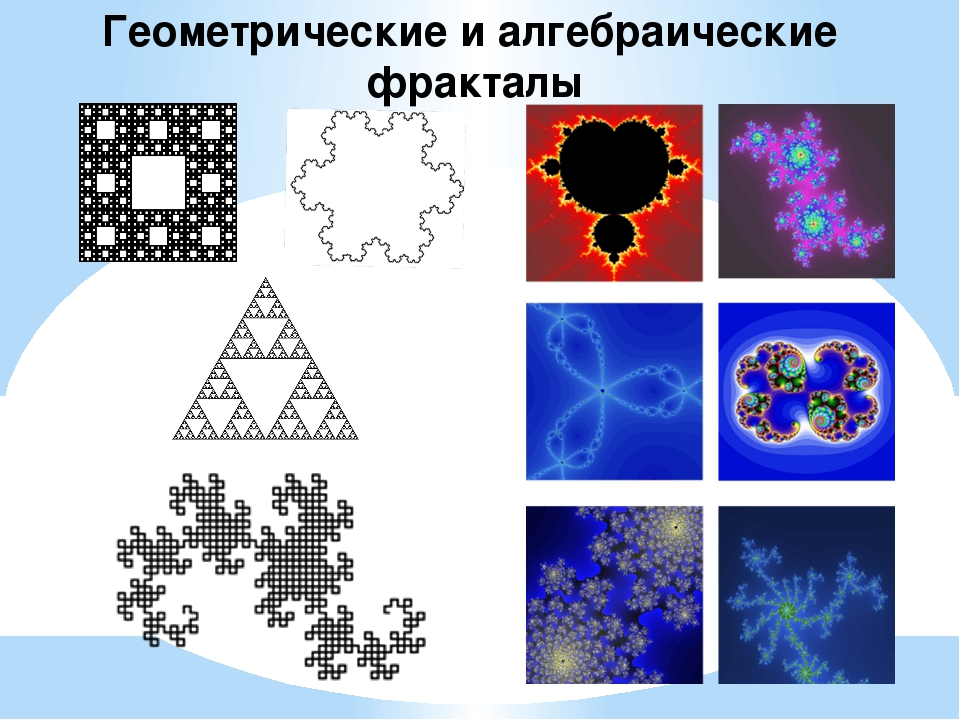 Геометрические и алгебраические фракталы