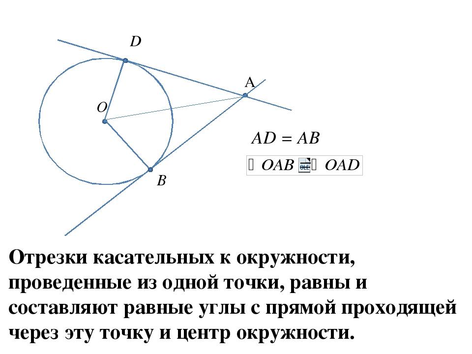 О А В D AD = AB Отрезки касательных к окружности, проведенные из одной точки,...