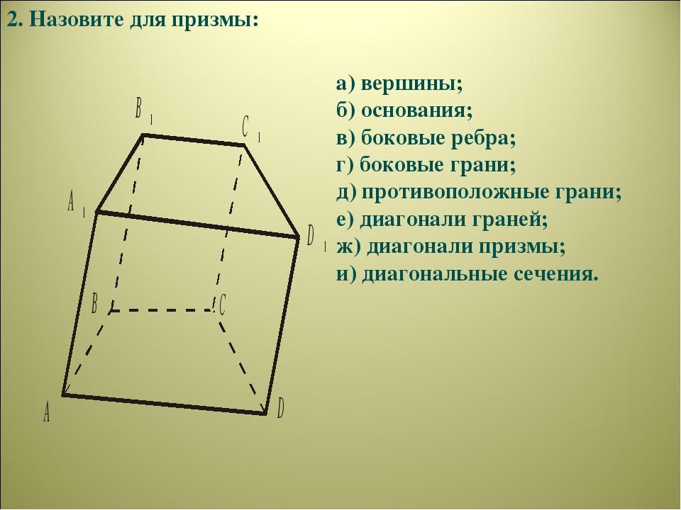 2. Назовите для призмы: а) вершины; б) основания; в) боковые ребра; г) боковы...