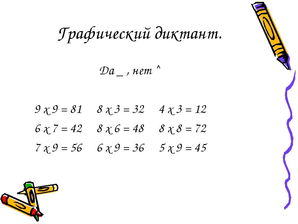 Графический диктант. Да _ , нет ^ 9 х 9 = 81 8 х 3 = 32 4 х 3 = 12 6 х 7 = 42...